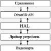 HAL.dll відсутній або пошкоджений (Windows XP). Помилка при завантаженні Windows XP