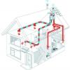 Припливно-витяжна вентиляція для квартири з рекуперацією своїми руками
