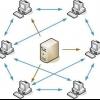 Кидок портів і настройка на роутерах Asus, D-Link, Keenetic, Zuxel