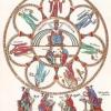 Сім вільних мистецтв у Середньовіччя