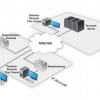 Термінальні сервери: опис, характеристики, настройки