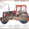 Трактор МТЗ-1221: опис, технічні характеристики, пристрій, схема та відгуки